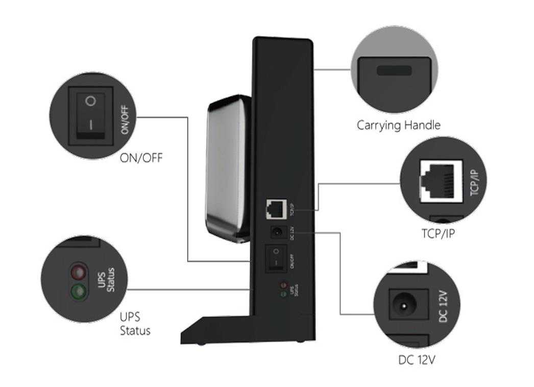 Anviz M5 Demo Kit