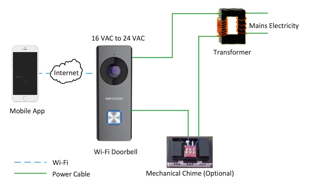 Hikvision DS-BK6003-WIP chime doorbell gong